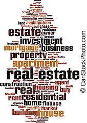 Real estate word cloud concept Vector illustration