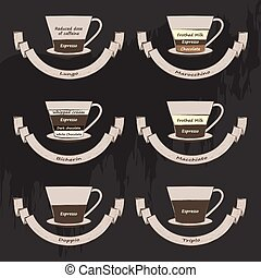 Types of coffee.