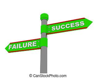 failure success roadsign