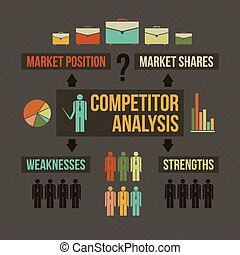 Competitor analysis  infographics, varicolored, flat style