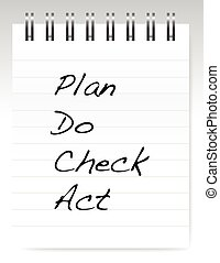 plan do check act notepad