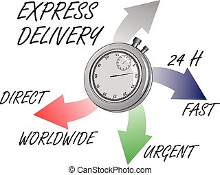 express delivery - info graphic about express delivery with...
