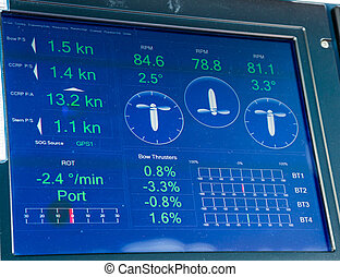 Digital Readout on Ships Bridge - Electronics and controls...