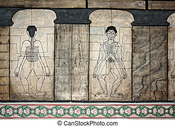 Ancient tai massage instructions from Wat Pho (The Temple of...