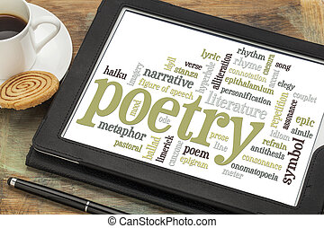 poetry word cloud on a digital tablet with cup of coffee