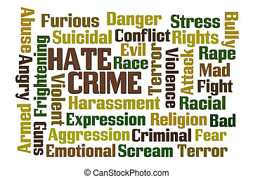 Hate Crime word cloud on white background.