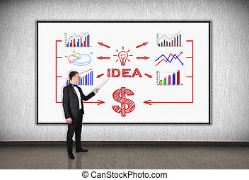 idea scheme - businessman with a pointer points to a idea...