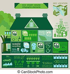 Environment, ecology infographic elements. Environmental...