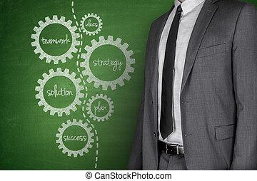 Business plan on Blackboard - Business plan on green...