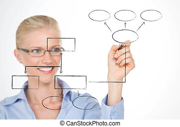 nordic girl illustrating the structure of her company -...