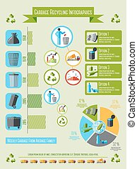 Garbage infographics set - Garbage recycling infographics...