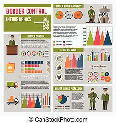 Border Guard Infographics - Border guard profession...