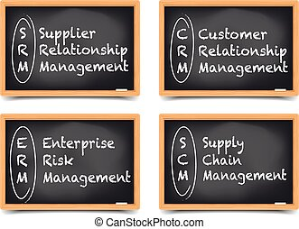 Blackboard Management Terms - detailed illustration of...