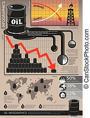 Oil Industry Infographic - Oil industry infographic price...