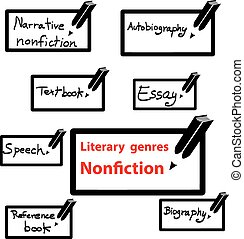 vector icon of literary genres nonfiction, book