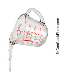 Water Pour Measuring Cup - Water Pour from a Measuring Cup...