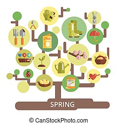 Spring Season Concept - Spring season concept with...