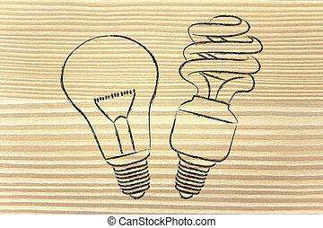 eco lightbulb, compact fluorescent bulb, for energy...
