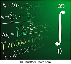 Mathematich background