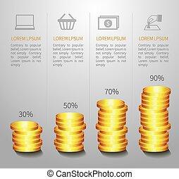 golden coin graph money