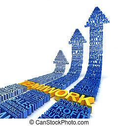 Teamwork for business improvement