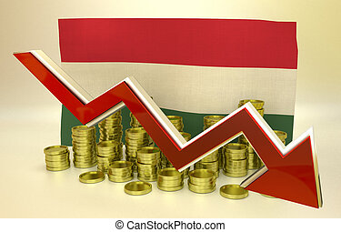 currency collapse - Hungarian economy