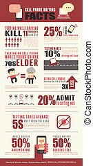 Cell Phone Driving Facts Infographics - Infographics about...