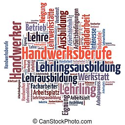 Word cloud to vocational training - Wortwolke zum Thema...