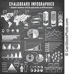 Chalkboard Sketch Infographics Set - A comprehensive...