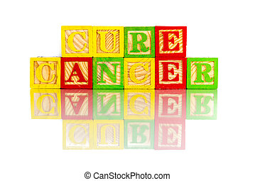 cure cancer words reflection on white background