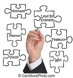 Business Success - Male executive drawing a puzzle of a...