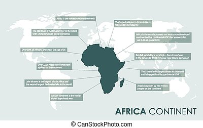 african continent facts background
