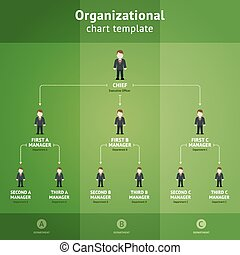Organizational chart template - Hierarchy diagram from chef...