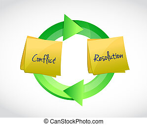 conflict resolution cycle illustration design over a white...