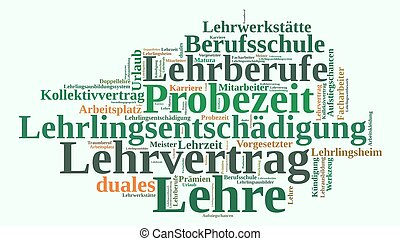 Word cloud to vocational training - Stichwortwolke rund um...