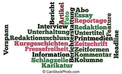 Word-cloud zu Printmedien - Schlagwortwolke rund um...
