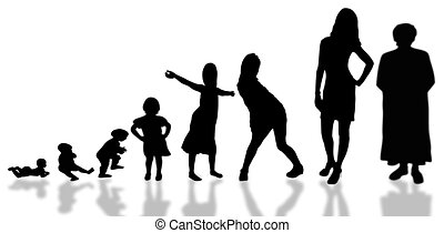 silhouettes - The Comparison on age and growing of the...