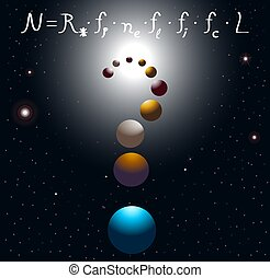 Drake equation - Illustration of the Drake equation
