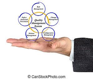 qualità, amministrazione, sistema,