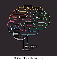 Flat linear Infographic Education Outline Brain...
