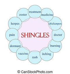 Shingles Circular Word Concept - Shingles concept circular...