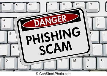 Phishing Scam Danger Sign