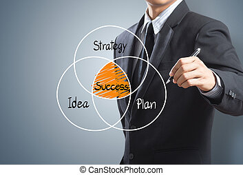 Success planning, Strategy concept - Businessman drawing...
