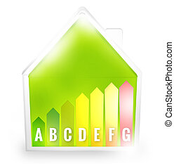 energy efficiency house colored