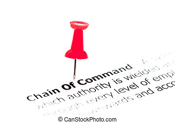Chain of Command Hierarchy