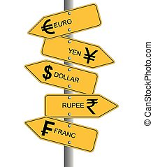 Currency direction