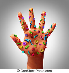 Hand Germs - Hand germs disease spread and the dangers of...