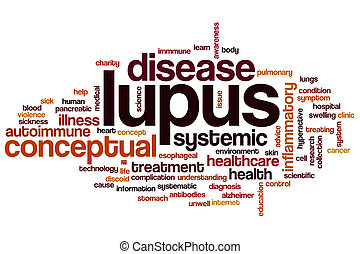 Lupus word cloud concept