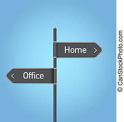 Home vs office choice road sign