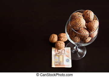 The cost of walnuts
